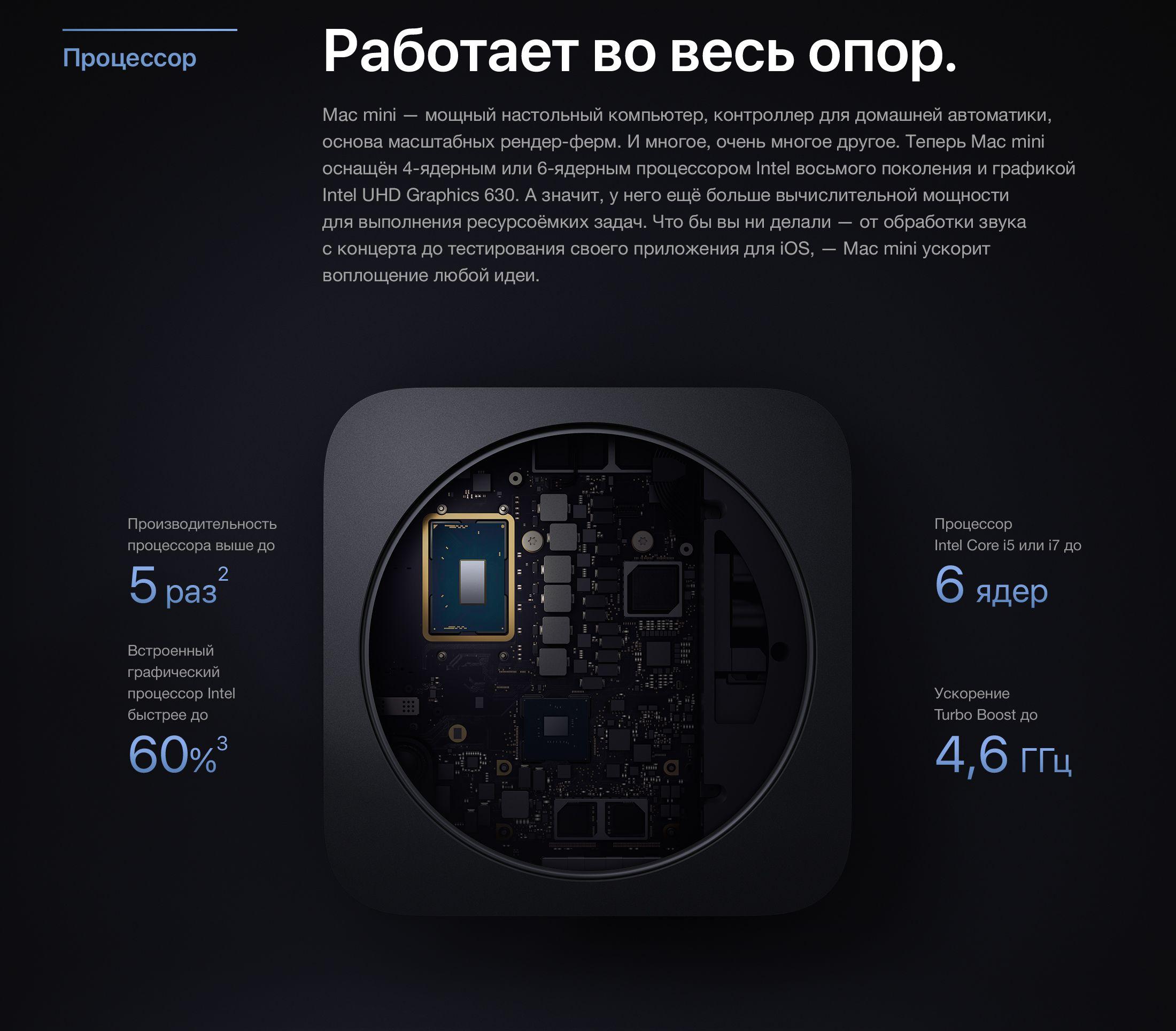 Mac mini характеристики